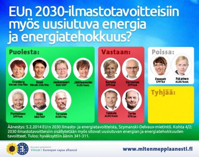 2030 tavotteiden sisältö